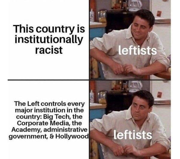 The Country is Racist